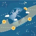 Sky Watch: Ecliptic